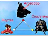 Треугольник: жертва-спасатель-агрессор